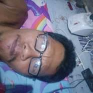 wendia249581's profile photo