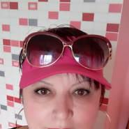 irinashch294124's profile photo