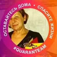 svetlanas185984's profile photo