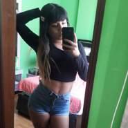 ChibolitasCachondas's profile photo
