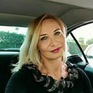 ellam82's profile photo