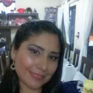 fabiolac633240's profile photo