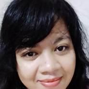 titinw10's profile photo