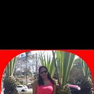 brigithg's profile photo