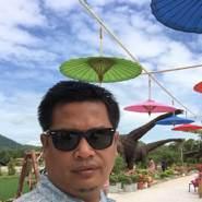 supukchaic's profile photo