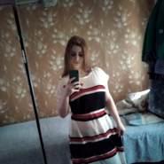 milanav987753's profile photo