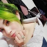 brisseidag's profile photo