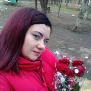 tatyanao25632's profile photo