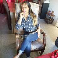 rosa321670's profile photo