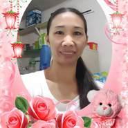 charybeller's profile photo