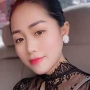 minm058804's profile photo