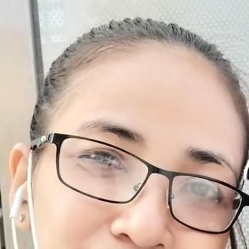yunit45_Hong Kong_Single_Female