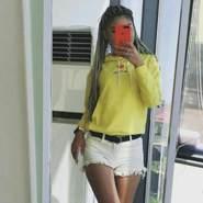 diana963701's profile photo
