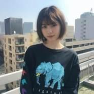 sakuramatsuda's profile photo