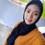 aminatm804951's profile photo