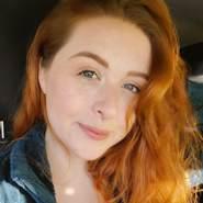 corrinnet's profile photo