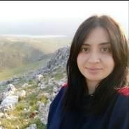 aany265's profile photo