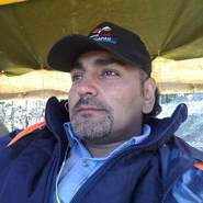 ryan28764's profile photo