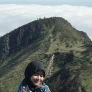 ayus196's profile photo