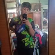 userkut761's profile photo
