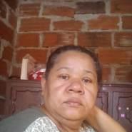 ibethm26459's profile photo