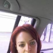 soreve's profile photo