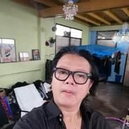phaiboonp5's profile photo