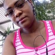mariluzedejesussouza's profile photo