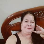 nenengkob's profile photo
