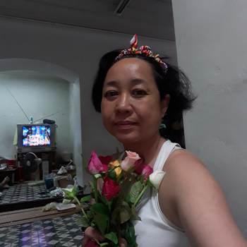 ketbuab_Krung Thep Maha Nakhon_Độc thân_Nữ