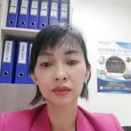 nganguyen472227's profile photo