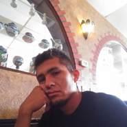 solitarior145721's profile photo