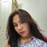 dhanad8443's profile photo