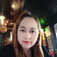 haruthaihkk's profile photo