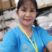 oppoo64's profile photo