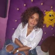 anad974's profile photo