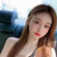 userur49's profile photo