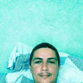 leandrosilval_Pernambuco_Kawaler/Panna_Mężczyzna