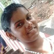 rasharashu980's profile photo