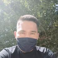 pandam976691's profile photo