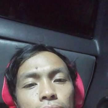 aaaab167_Nakhon Si Thammarat_Độc thân_Nam