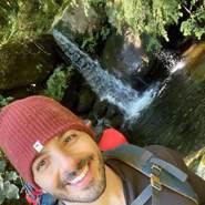 georgegray880874's profile photo