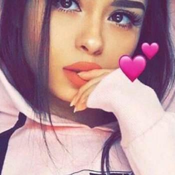 dsdsqf_Al Jahra'_Single_Female