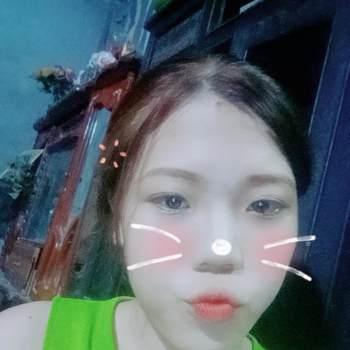 ngannn519479_Tien Giang_Kawaler/Panna_Kobieta