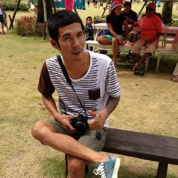 user_tq5089_Phuket_Độc thân_Nam