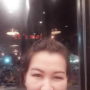 tristsyo_Krung Thep Maha Nakhon_Độc thân_Nữ