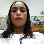 usercy05's profile photo