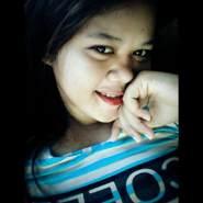 chairunisyah's profile photo