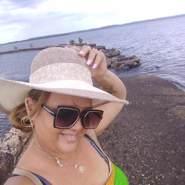 karlaherrera878303's profile photo