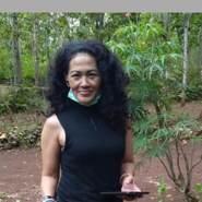 mellad445732's profile photo